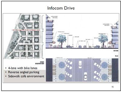 Infocom Drive